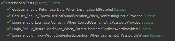 Well named tests, for example GetUser_Should_ReturnUserData_When_ExistingUserIdProvided