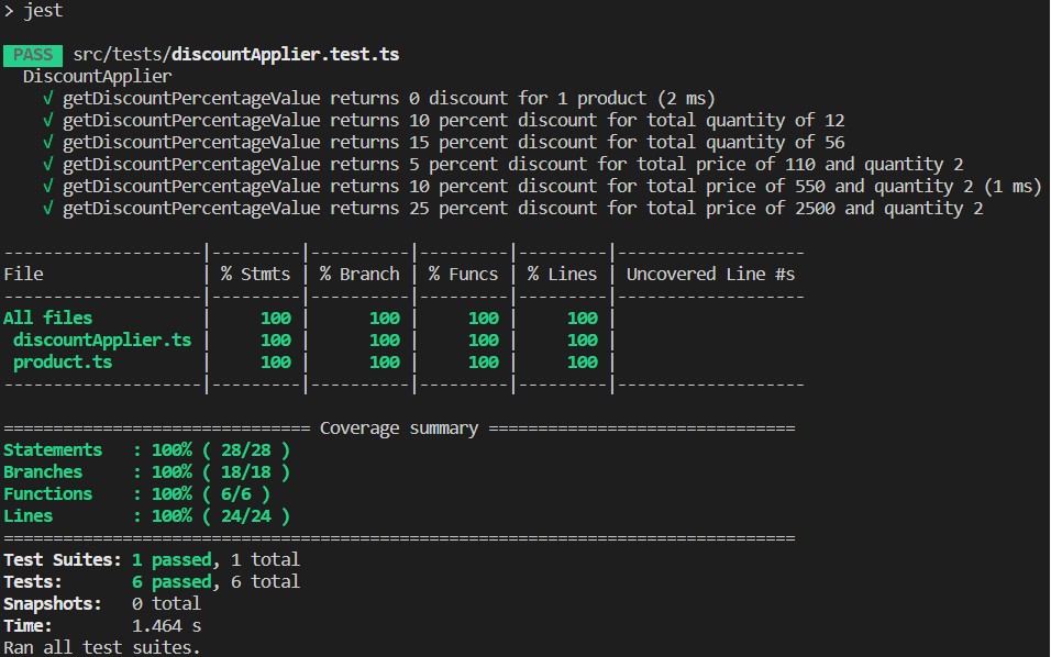 Output of jest tests